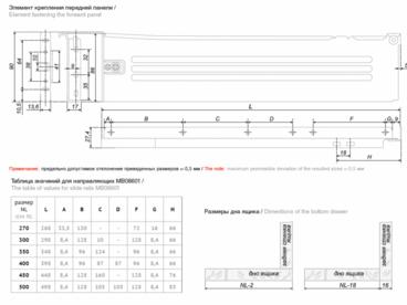 Метабокс 86х400мм белый MB08601W/400 3