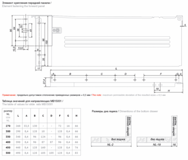 Метабокс 150х500мм белый MB15001W/500 3