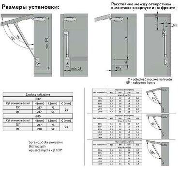 Подъемник газовый NEO 6 кг для фасадов, диаметр 12 мм, антрацит GTV 4