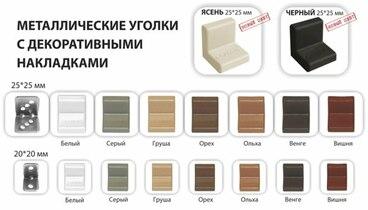 Заглушка для уголка Grandis малый пластиковый серый 20х20 мм 4